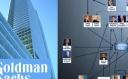 «Goldman Sachs» и его питомцы как крупнейшее банковское лобби Европы
