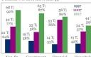 Отчет IIF: глобальный долг достиг $233 трлн, увеличившись на 30% за 10 лет